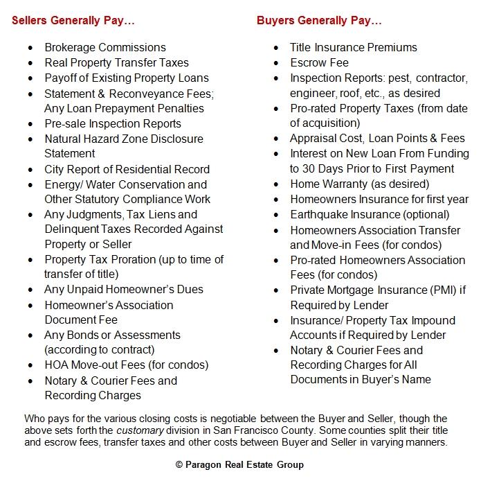 Buyer_Seller_Closing_Costs